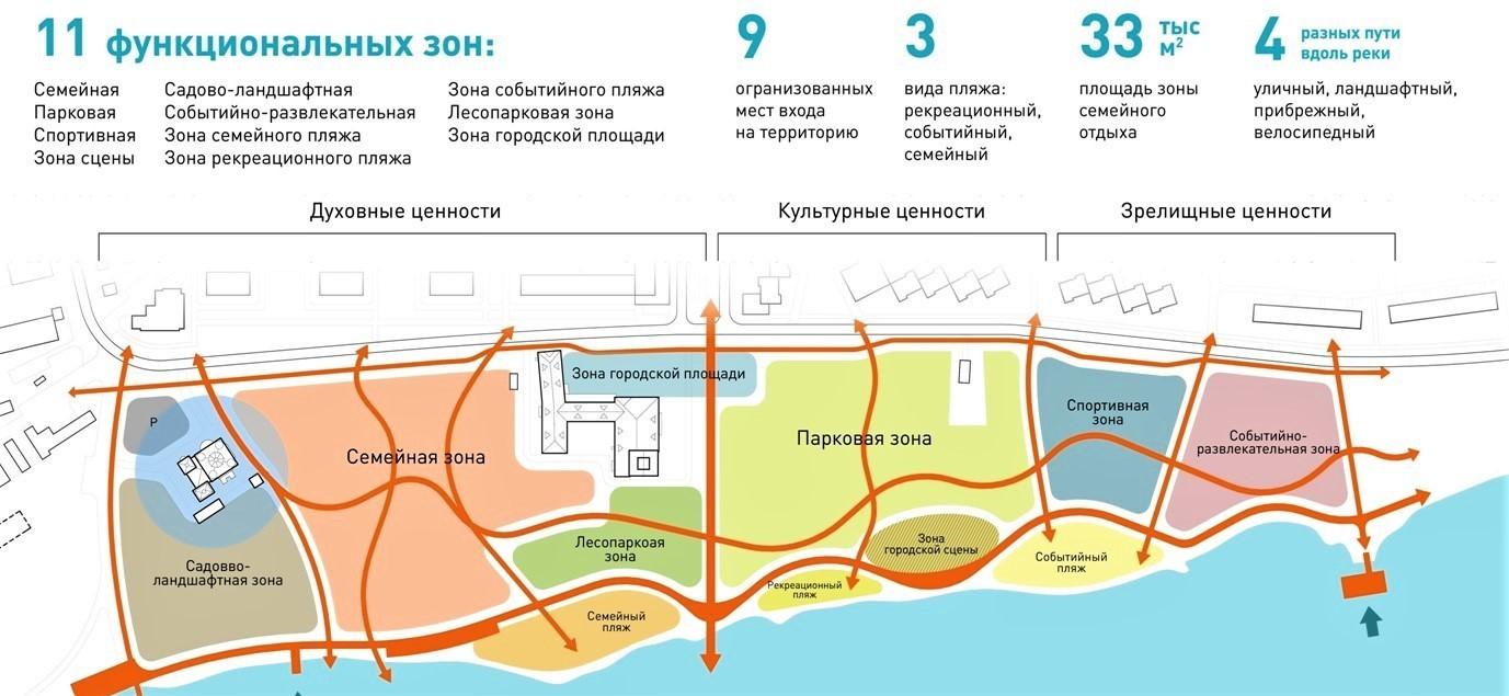 Набережная в Тверской области стала победителем всероссийского конкурса