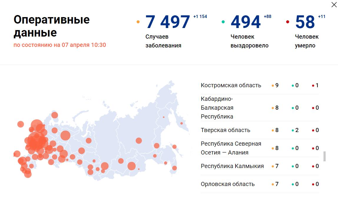 За сутки в Тверской области не нашли новых случаев заражения коронавирусом