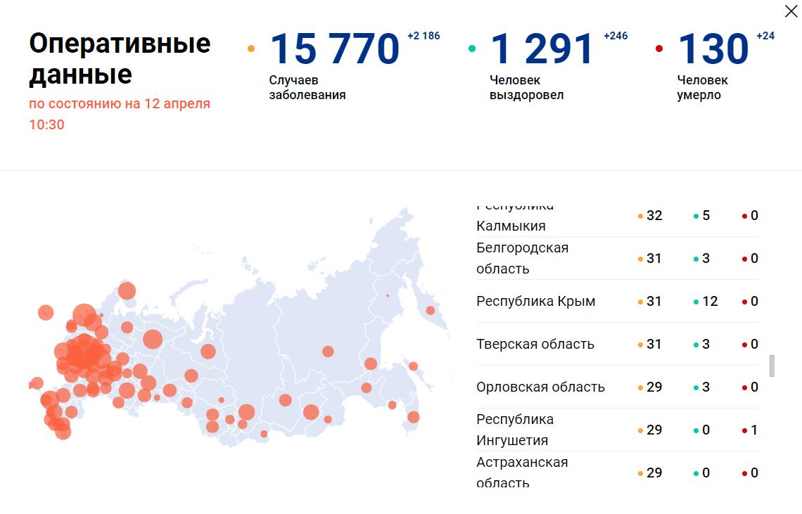 Опубликованы новые данные о заболевших коронавирусом в Тверской области