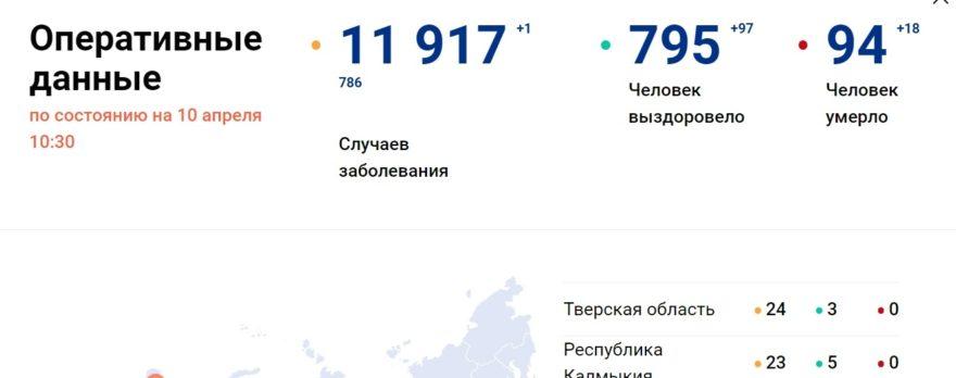 В Тверской области число заболевших коронавирусом выросло до 24 человек