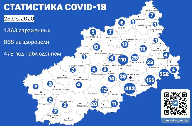 В Тверской области опубликованы новые данные по коронавису на 25 мая