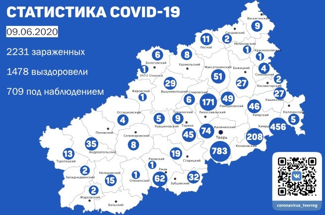 1478 жителей Тверской области выздоровели после коронавируса