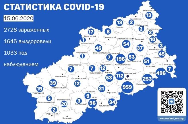 Более 1600 человек выздоровели после коронавируса в Тверской области