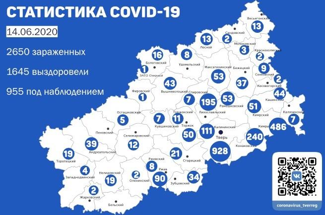 1645 человек выздоровели после коронавируса в Тверской области