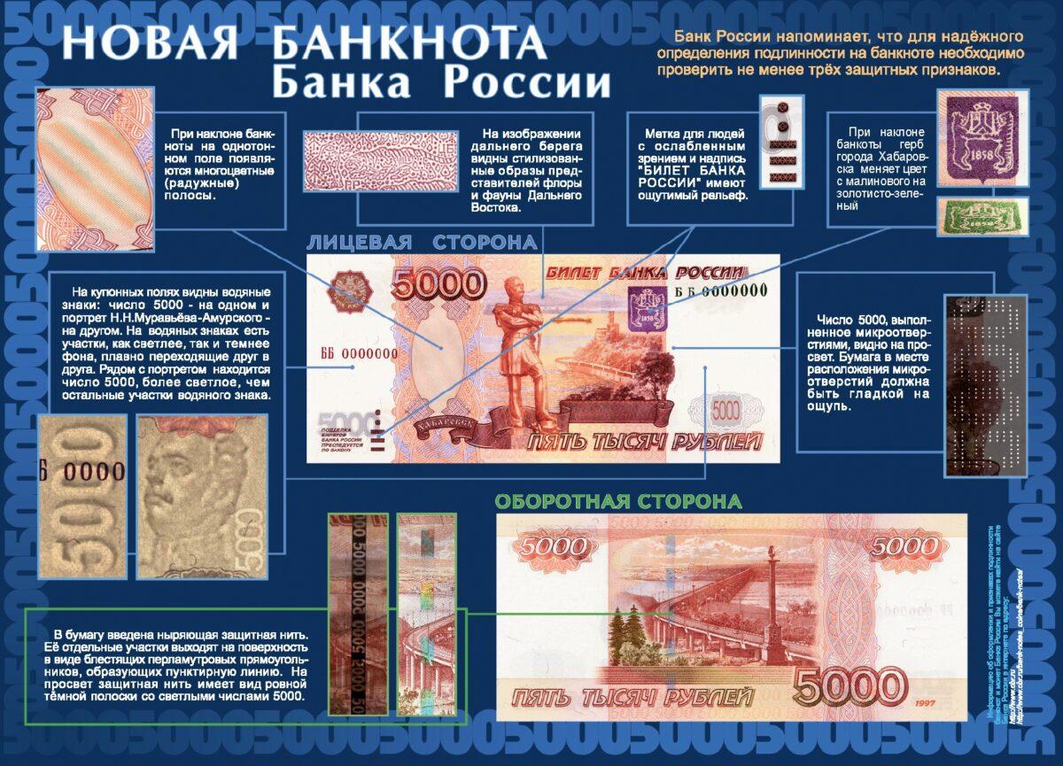 Жителям Тверской области рассказали, как отличить настоящие купюры от поддельных