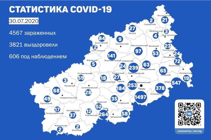 Коронавирус в Тверской области 30 июля: вылечился 3821 человек