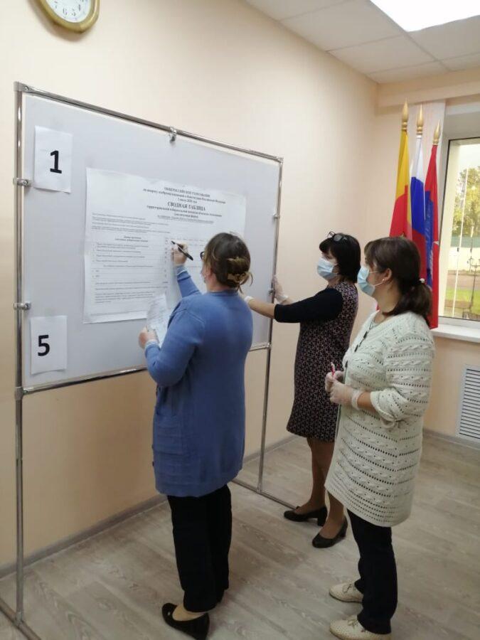 В Тверской области голосование по поправкам в Конституцию РФпрошло без нарушений