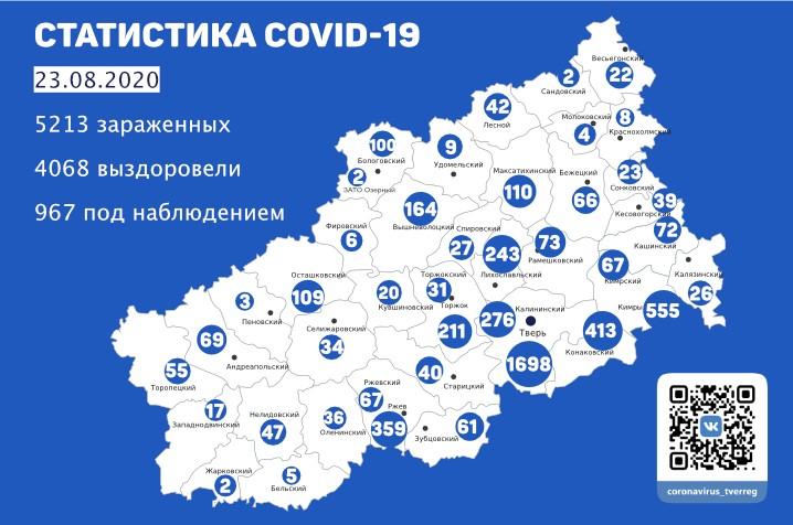 23 августа в Тверской области выявили новые случаи заболевания коронавирусом