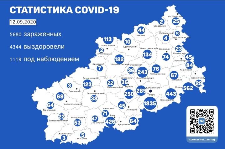 Свежие данные по коронавирусу в Тверской области на 12 сентября
