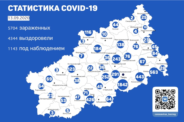 COVID-19 в Тверской области: новые данные на 13 сентября