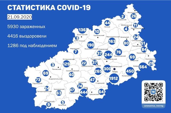 Коронавирус в Тверской области 21 сентября: число заболевших выросло