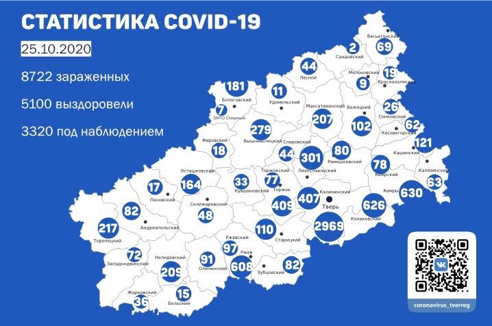 Коронавирус в Тверской области 25 октября: подтверждено 139 новых случаев