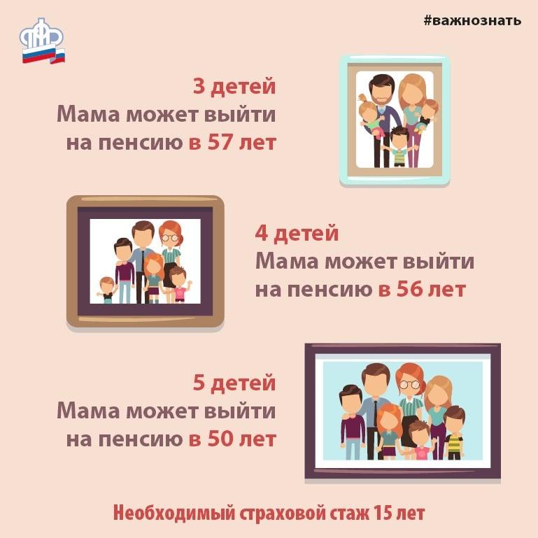 Многодетные мамы Тверской области могут досрочно выйти на пенсию