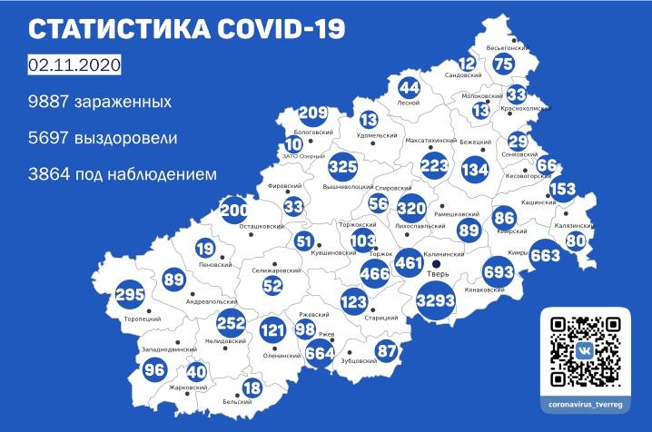 Еще 156 жителей Тверской области заболели коронавирусом к 2 ноября
