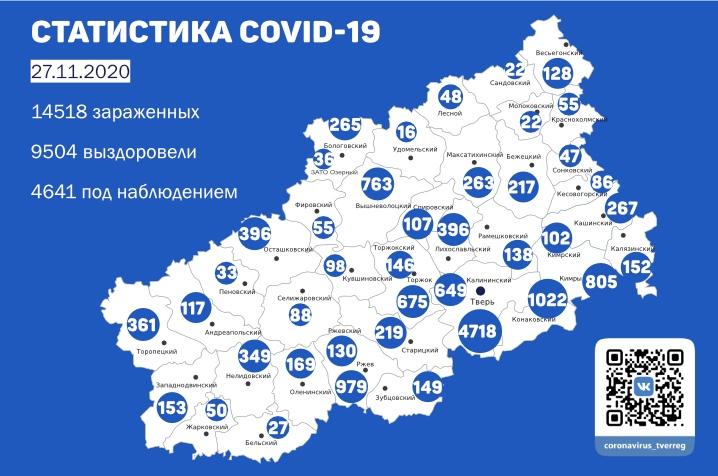 В Тверской области выявили еще 204 случая заражения коронавирусом