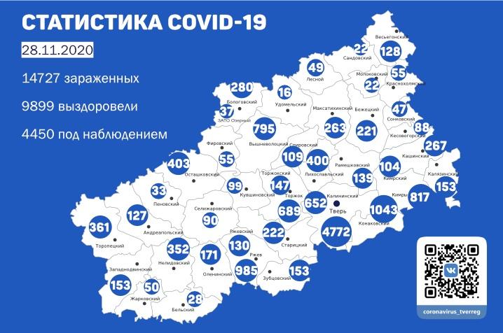 Коронавирус в Тверской области 28 ноября: выявили 209 новых случаев