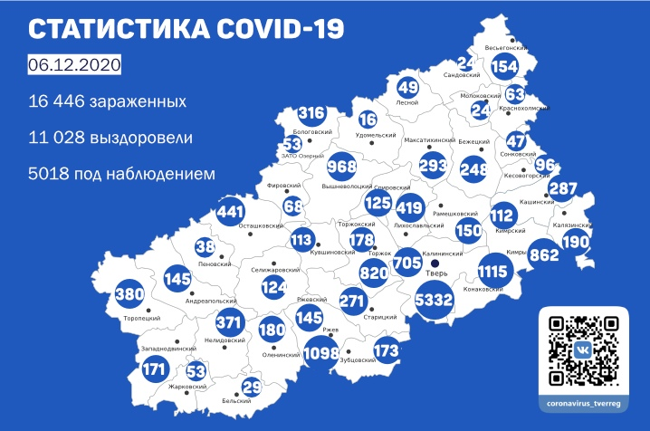 223 новых случая коронавируса выявили в Тверской области к 6 декабря