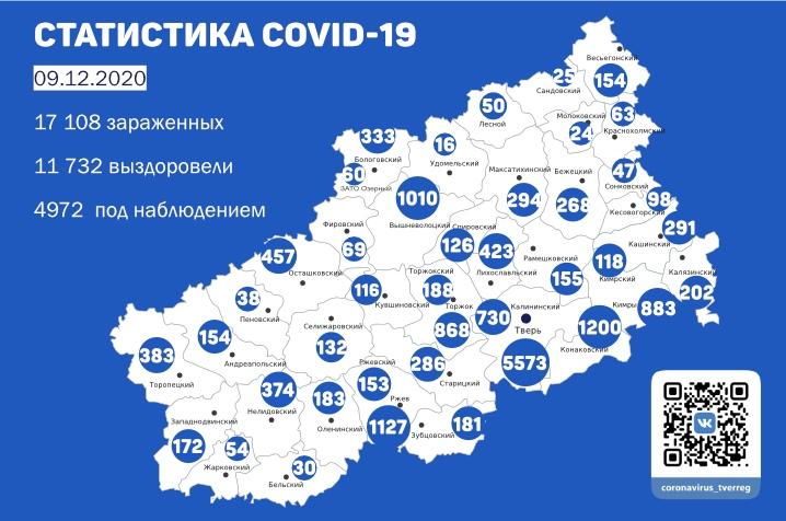 Коронавирус в Тверской области 9 декабря: выявили 220 новых случаев