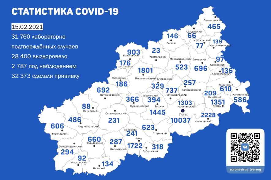 15 февраля в Тверской области 162 человека заболели коронавирусом