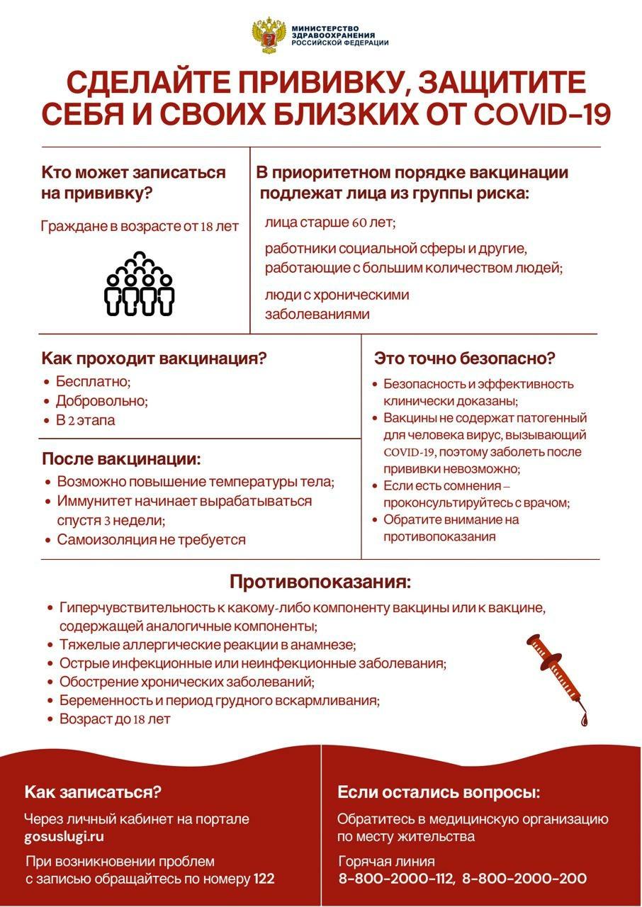 Больше 37 тысяч жителей Тверской области привились от коронавируса