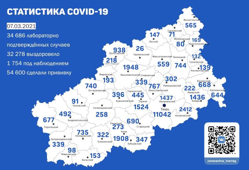 134 против 179: число заболевших коронавирусом в Тверской области продолжает снижаться