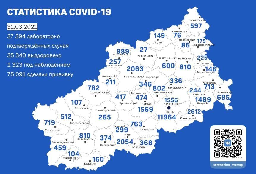 Коронавирус в Тверской области 31 марта: ещё 98 человек заразились