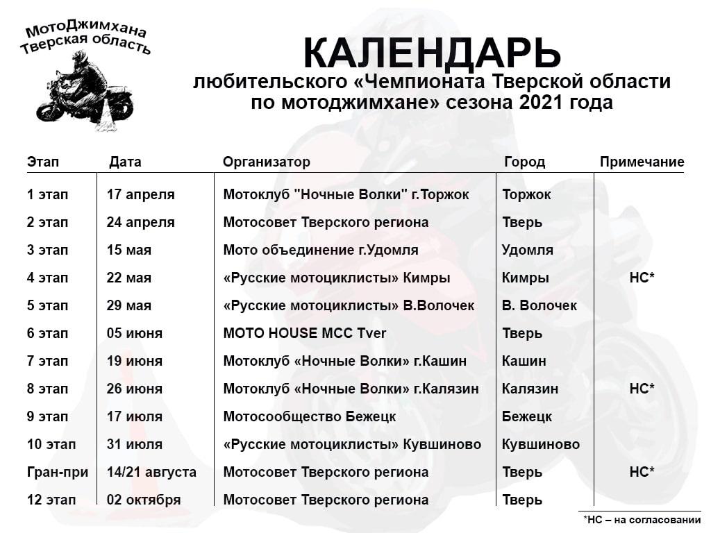 Готовится к старту чемпионат Тверской области по мотоджимхане