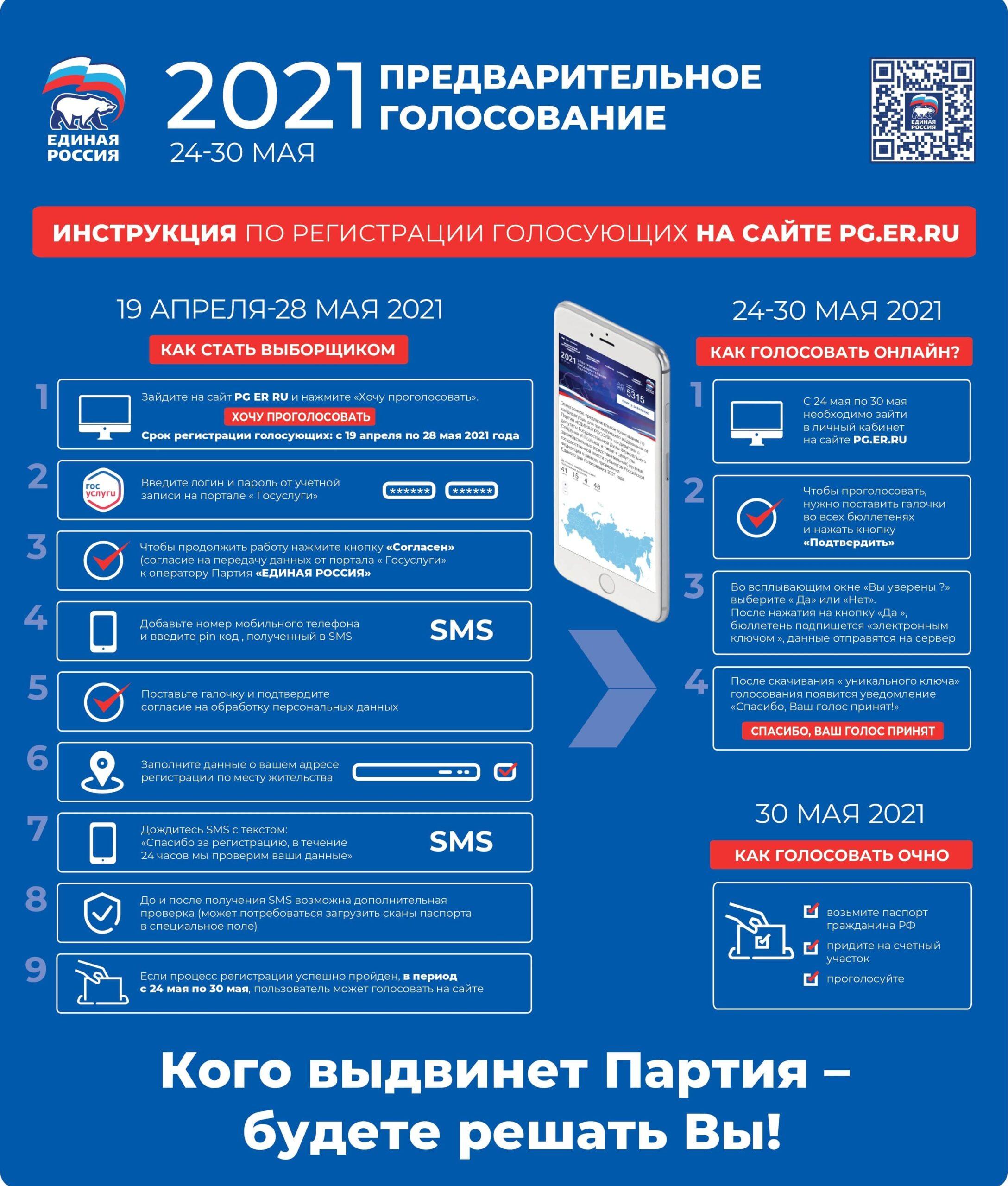 Жителей Тверской области приглашают зарегистрироваться для участия в электронном предварительном голосовании