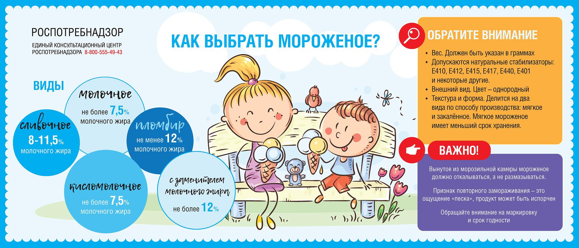 Топ советов по выбору мороженого в Тверской области