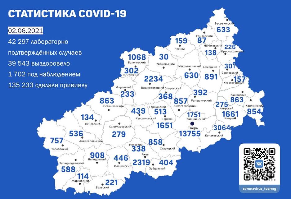 Коронавирус в Тверской области 2 июня: ещё 73 человека заразились