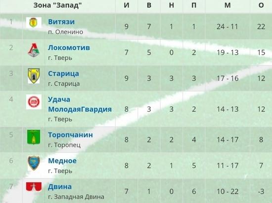 Оленинские футболисты досрочно вышли в плей-офф регионального первенства
