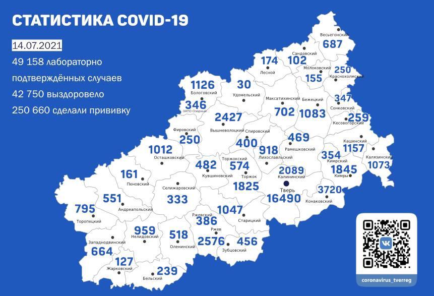 Коронавирус в Тверской области 14 июля: ещё 253 человека заразились